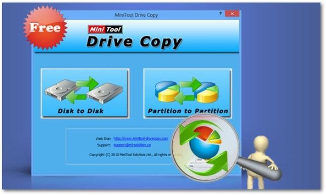 MiniTool Drive Copy Free