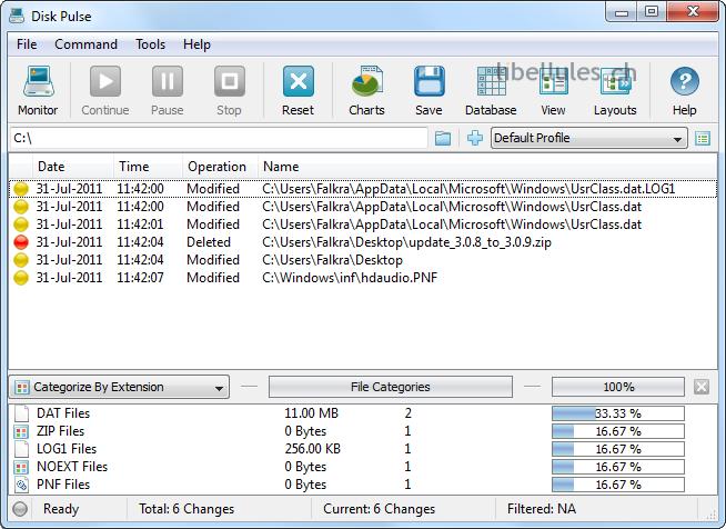 surveiller activité disque dur