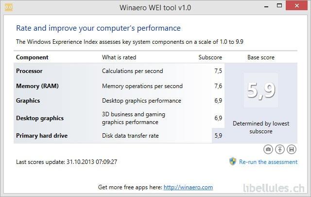 Winaero WEI Tool