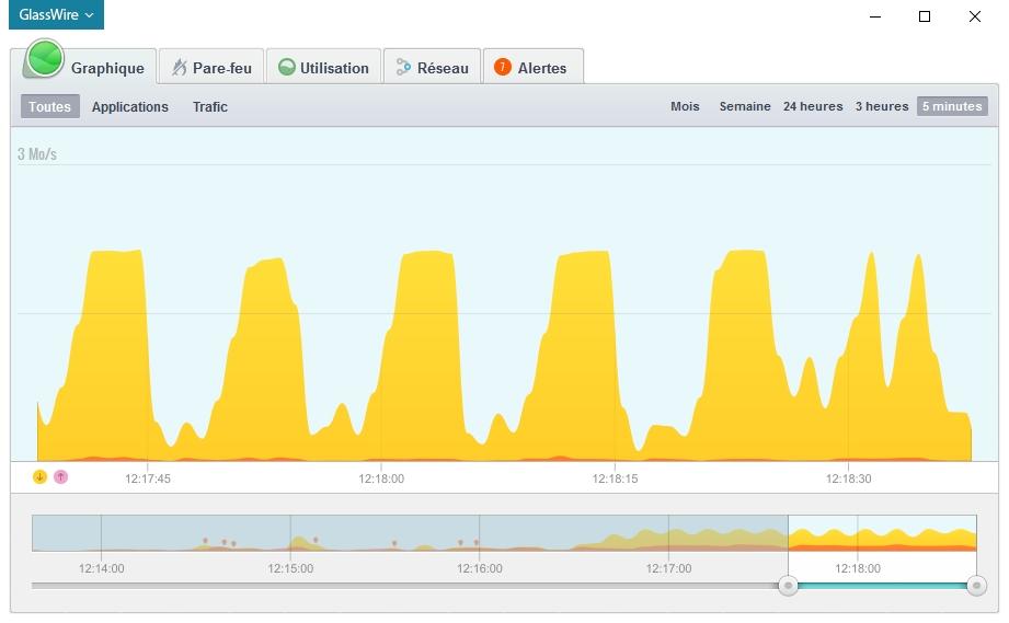 GlassWire affiche l'activité réseau à travers un graphique en temps réel
