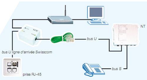adsl probl mes de connexion avec un modem routeur. Black Bedroom Furniture Sets. Home Design Ideas