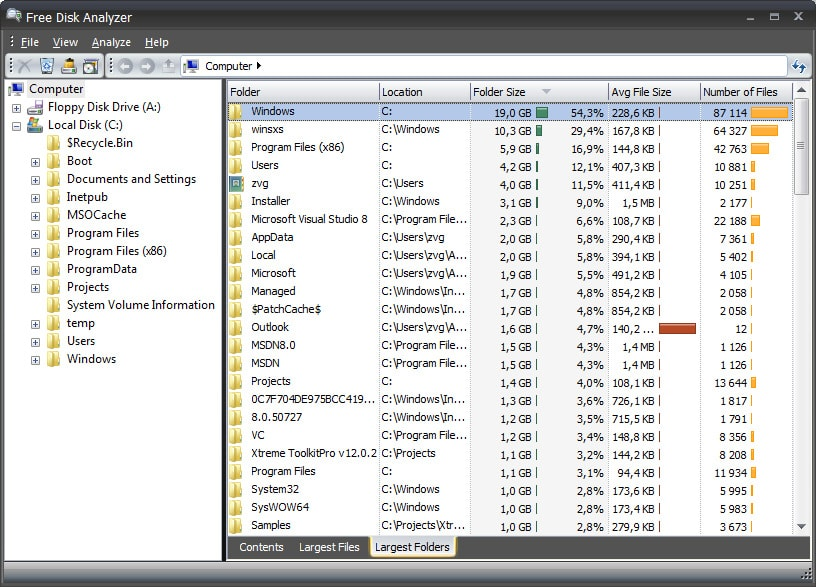 Free Disk Usage Analyzer - analyseur occupation disque