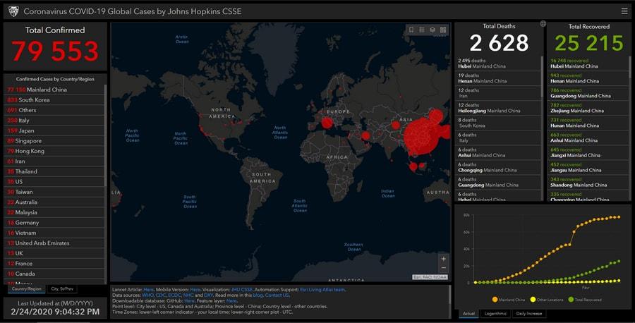 Suivez la progression du virus Covid-19 en temps réel