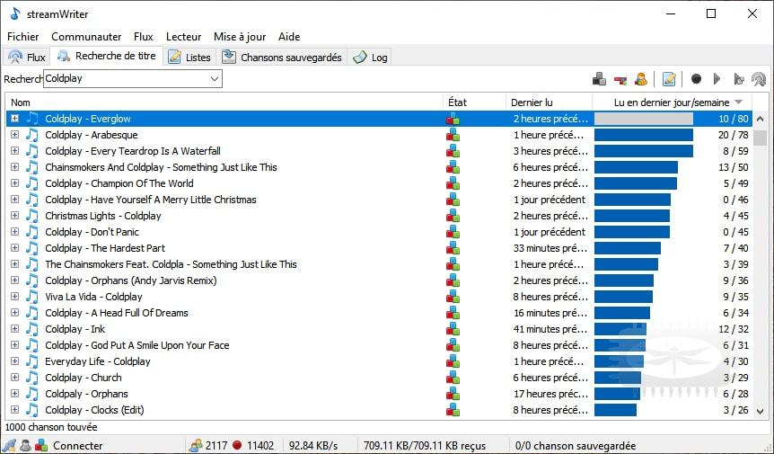 StreamWriter - enregistrez la musique diffusée par des milliers de stations de radio internet