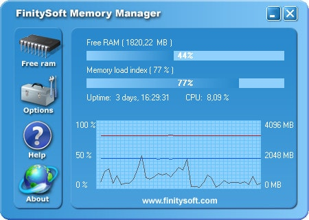 FinitySoft Memory Manager