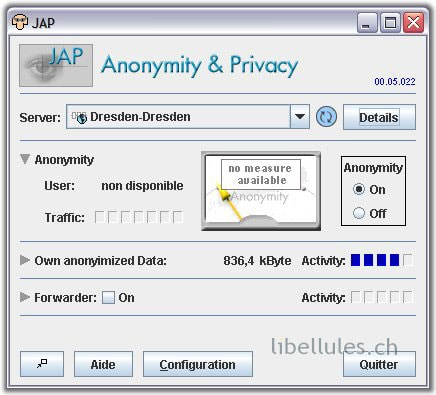 JAP Anonymity & Privacy