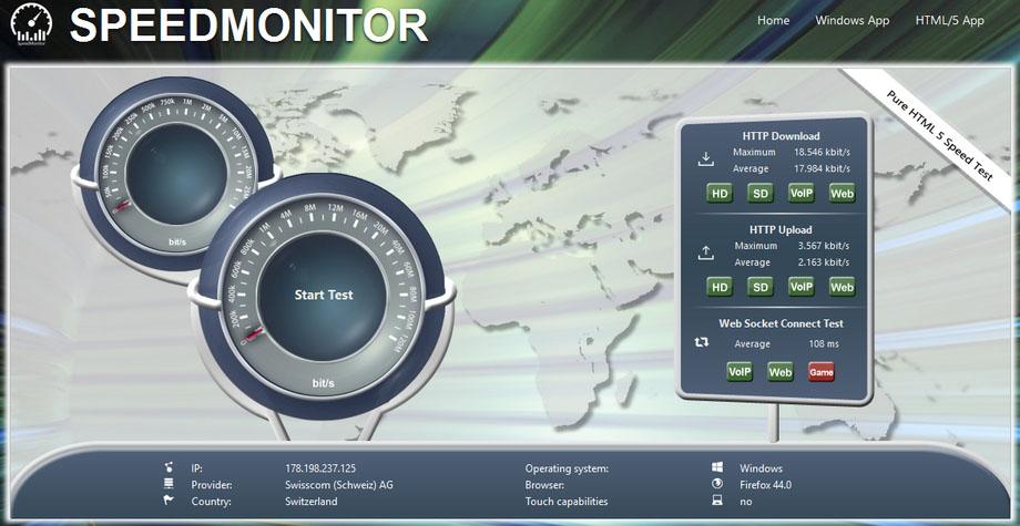 SpeedMonitor